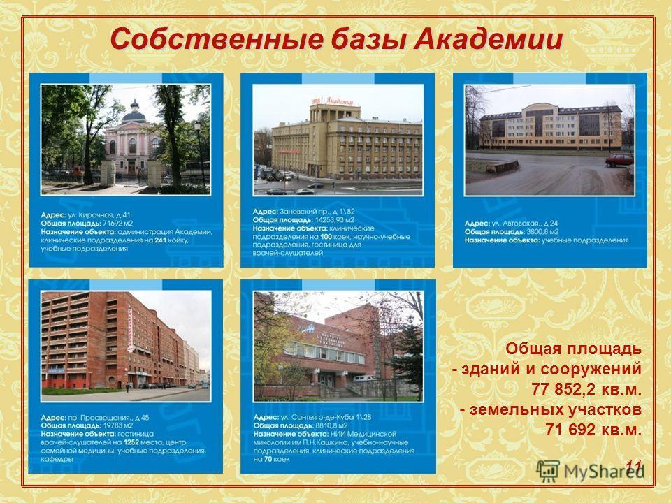 Собственные базы Академии 11 Общая площадь - зданий и сооружений 77 852,2 кв.м. - земельных участков 71 692 кв.м.