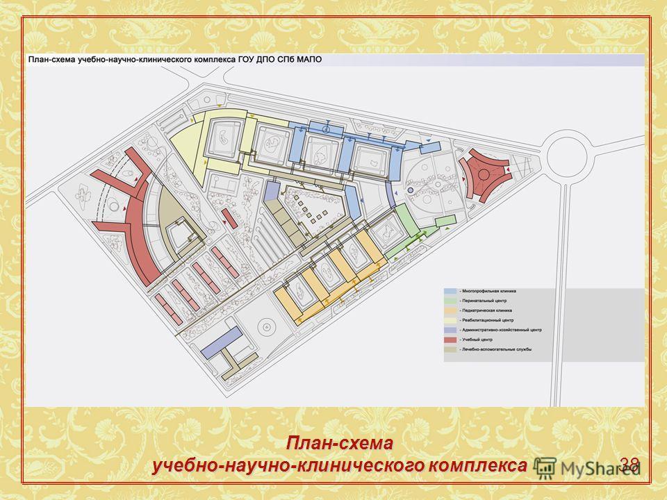 План-схема учебно-научно-клинического комплекса 38