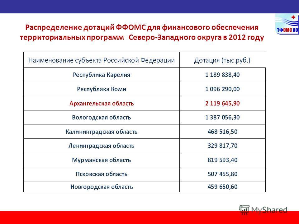 Распределение дотаций ФФОМС для финансового обеспечения территориальных программ Северо-Западного округа в 2012 году