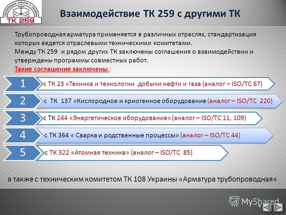 Взаимодействие ТК 259 с другими ТК Трубопроводная арматура применяется в различных отраслях, стандартизация которых ведется отраслевыми техническими комитетами. Между ТК 259 и рядом других ТК заключены соглашения о взаимодействии и утверждены програм