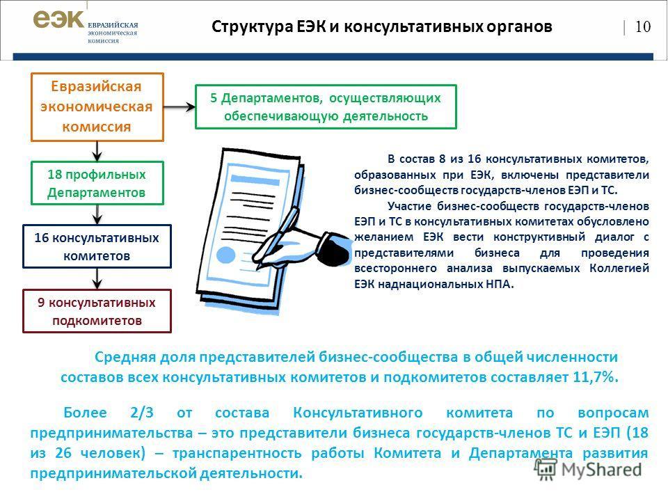 | 10 Структура ЕЭК и консультативных органов Евразийская экономическая комиссия Секретариат Члена Коллегии Департамент финансовой политики Отдел налоговой политики Отдел платежей и координации в сфере бюджетной политики Отдел развития финансовых рынк