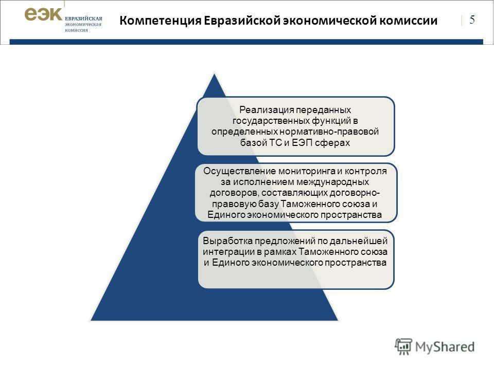 | 5 Компетенция Евразийской экономической комиссии Реализация переданных государственных функций в определенных нормативно-правовой базой ТС и ЕЭП сферах Осуществление мониторинга и контроля за исполнением международных договоров, составляющих догово