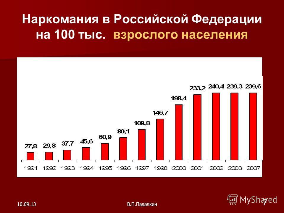 10.09.13 7 Наркомания в Российской Федерации на 100 тыс. взрослого населения В.П.Падалкин