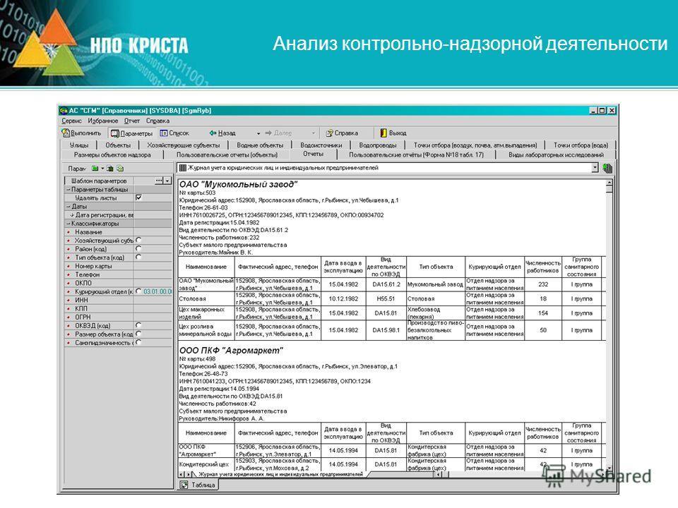 Анализ контрольно-надзорной деятельности