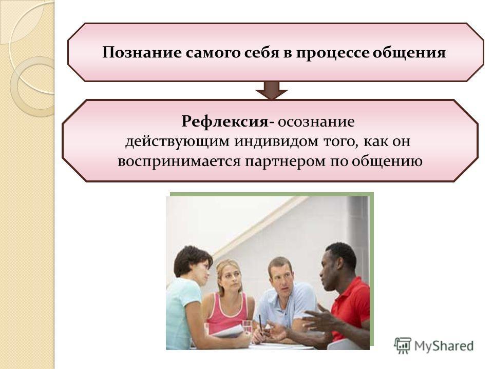 Познание самого себя в процессе общения Рефлексия- осознание действующим индивидом того, как он воспринимается партнером по общению