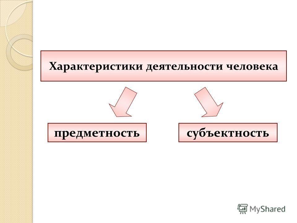 Характеристики деятельности человека предметностьсубъектность