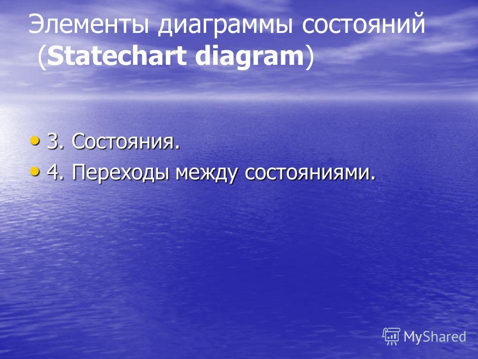 Элементы диаграммы состояний (Statechart diagram) 3. Состояния. 3. Состояния. 4. Переходы между состояниями. 4. Переходы между состояниями.