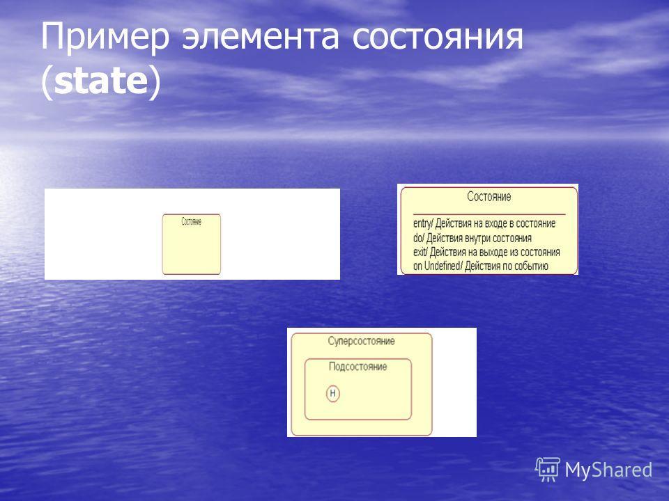 Пример элемента состояния (state)