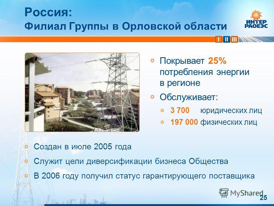 IIIIII 25 Россия: Филиал Группы в Орловской области Создан в июле 2005 года Служит цели диверсификации бизнеса Общества В 2006 году получил статус гарантирующего поставщика Покрывает 25% потребления энергии в регионе Обслуживает: 3 700 юридических ли