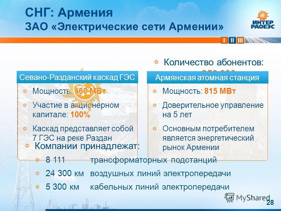 IIIIII ЗАО «Электрические сети Армении» СНГ: Армения Количество абонентов: порядка 950 000 Предприятие принадлежит к числу крупнейших компаний Армении 28 Мощность: 815 МВт Доверительное управление на 5 лет Основным потребителем является энергетически