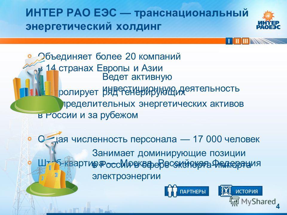 IIIIII 4 ИНТЕР РАО ЕЭС транснациональный энергетический холдинг Объединяет более 20 компаний в 14 странах Европы и Азии Контролирует ряд генерирующих и распределительных энергетических активов в России и за рубежом Общая численность персонала 17 000