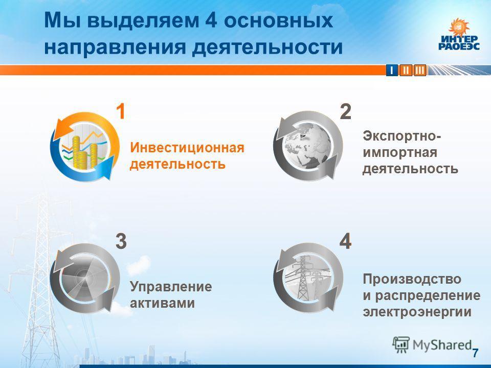 IIIIII 7 Мы выделяем 4 основных направления деятельности Инвестиционная деятельность 1 Экспортно- импортная деятельность 2 Производство и распределение электроэнергии 4 Управление активами 3 Производство и распределение электроэнергии Управление акти