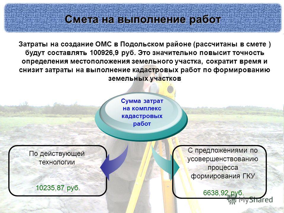 Смета на выполнение работ Затраты на создание ОМС в Подольском районе (рассчитаны в смете ) будут составлять 100926,9 руб. Это значительно повысит точность определения местоположения земельного участка, сократит время и снизит затраты на выполнение к