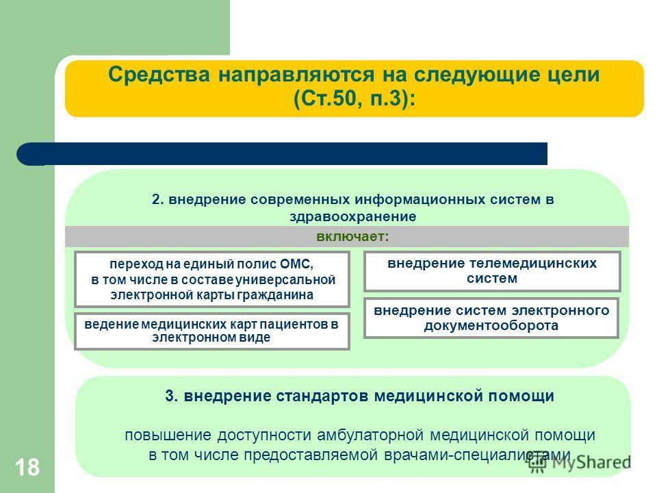 18 3. внедрение стандартов медицинской помощи повышение доступности амбулаторной медицинской помощи в том числе предоставляемой врачами-специалистами Средства направляются на следующие цели (Ст.50, п.3): 2. внедрение современных информационных систем
