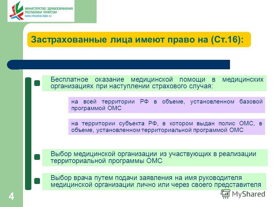4 Бесплатное оказание медицинской помощи в медицинских организациях при наступлении страхового случая: на всей территории РФ в объеме, установленном базовой программой ОМС на территории субъекта РФ, в котором выдан полис ОМС, в объеме, установленном