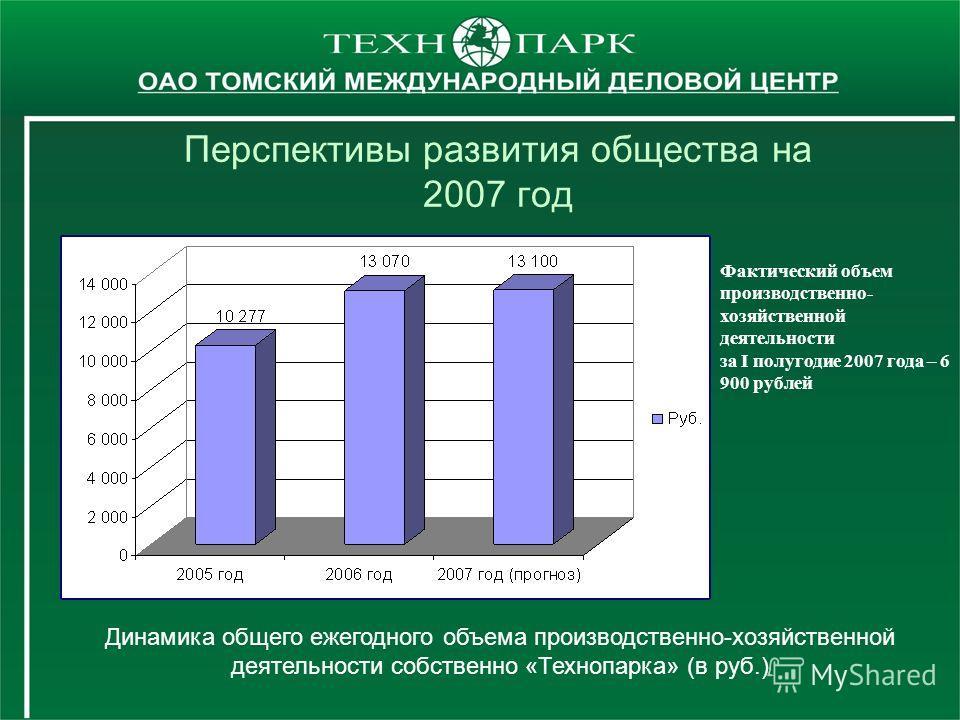 Перспективы развития общества на 2007 год Динамика общего ежегодного объема производственно-хозяйственной деятельности собственно «Технопарка» (в руб.) Фактический объем производственно- хозяйственной деятельности за I полугодие 2007 года – 6 900 руб