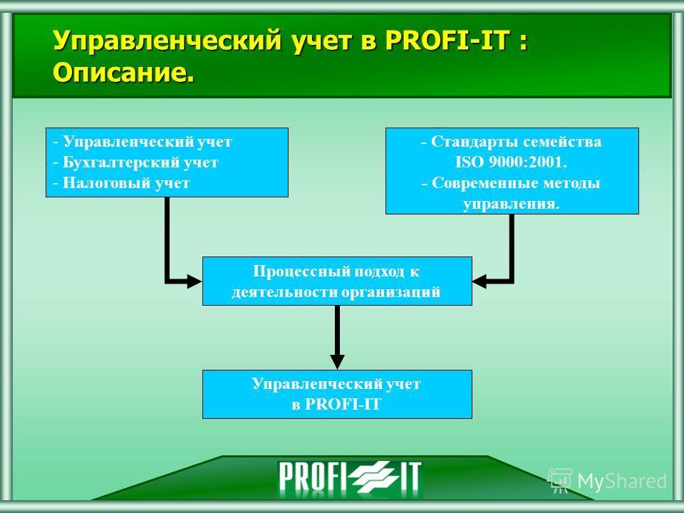 (С) 2000-2001 ТБ.Софт Управленческий учет в PROFI-IT : Описание. - Управленческий учет - Бухгалтерский учет - Налоговый учет - Стандарты семейства ISO 9000:2001. - Современные методы управления. Процессный подход к деятельности организаций Управленче