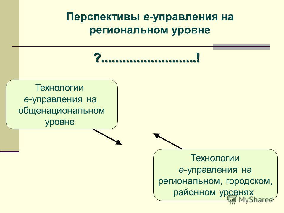 Перспективы е-управления на региональном уровне ?...........................! Технологии е-управления на общенациональном уровне Технологии е-управления на региональном, городском, районном уровнях