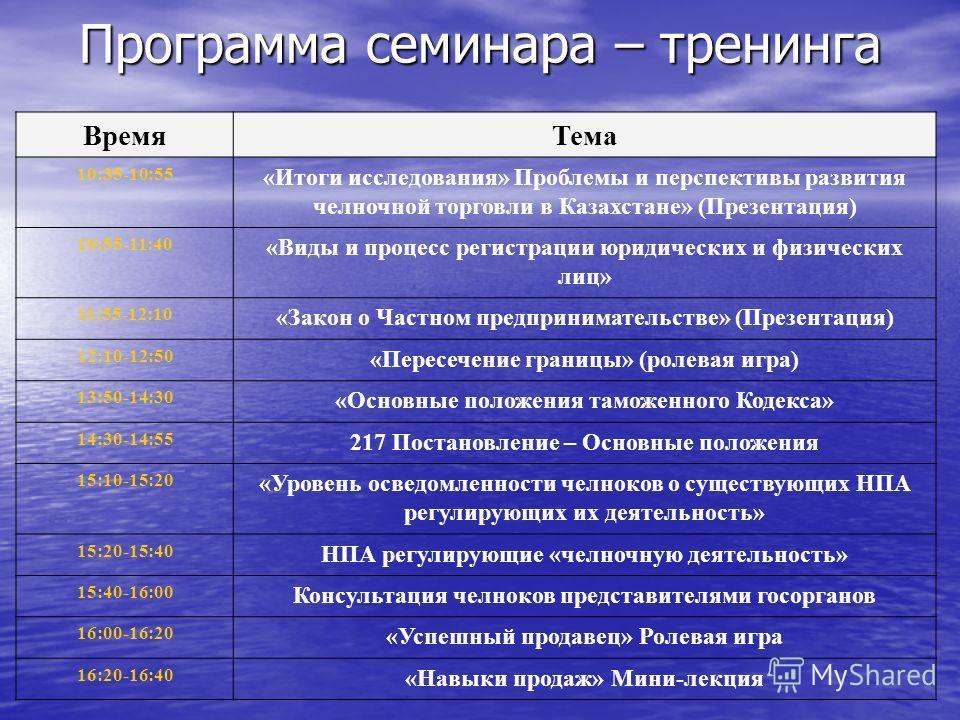 Программа семинара – тренинга ВремяТема 10:35-10:55 «Итоги исследования» Проблемы и перспективы развития челночной торговли в Казахстане» (Презентация) 10:55-11:40 «Виды и процесс регистрации юридических и физических лиц» 11:55-12:10 «Закон о Частном