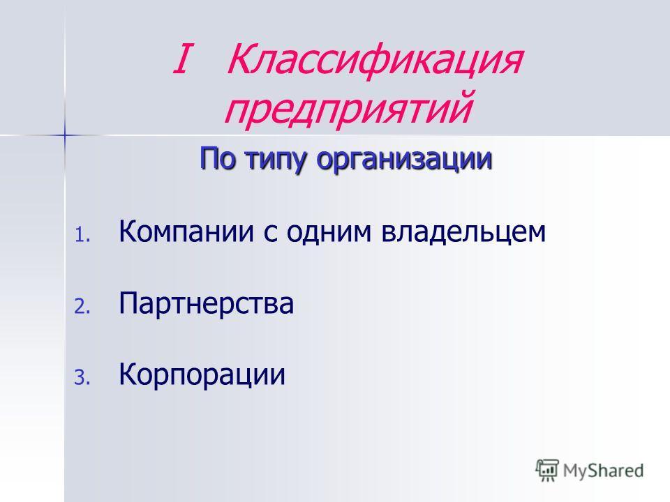 По типу организации I Классификация предприятий По типу организации 1. 1. Компании с одним владельцем 2. 2. Партнерства 3. 3. Корпорации