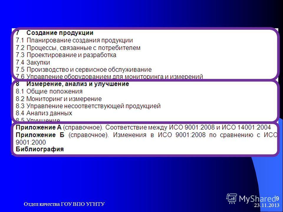 23.11.2013 Отдел качества ГОУ ВПО УГНТУ 9