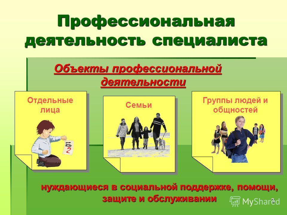 3 Профессиональная деятельность специалиста Объекты профессиональной деятельности нуждающиеся в социальной поддержке, помощи, защите и обслуживании Группы людей и общностей Семьи Отдельные лица