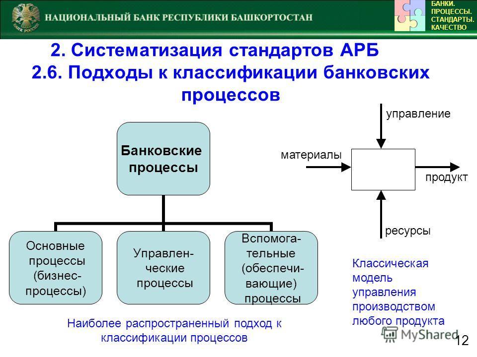 БАНКИ. ПРОЦЕССЫ. СТАНДАРТЫ. КАЧЕСТВО 12 2. Систематизация стандартов АРБ 2.6. Подходы к классификации банковских процессов управление Банковские процессы Основные процессы (бизнес- процессы) Управлен- ческие процессы Вспомога- тельные (обеспечи- вающ
