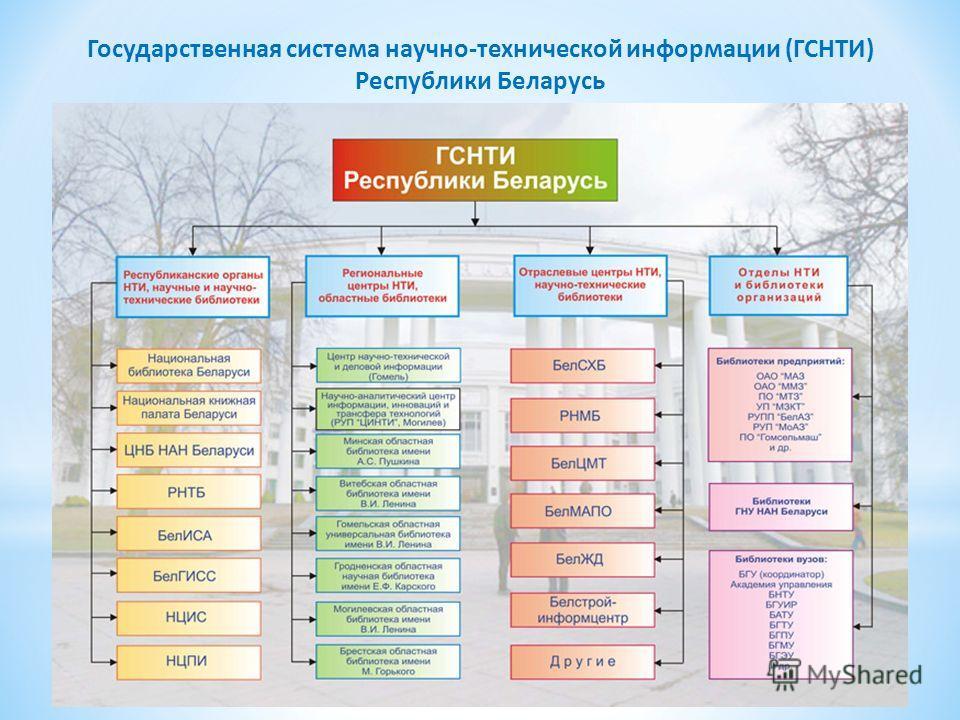 Государственная система научно-технической информации (ГСНТИ) Республики Беларусь