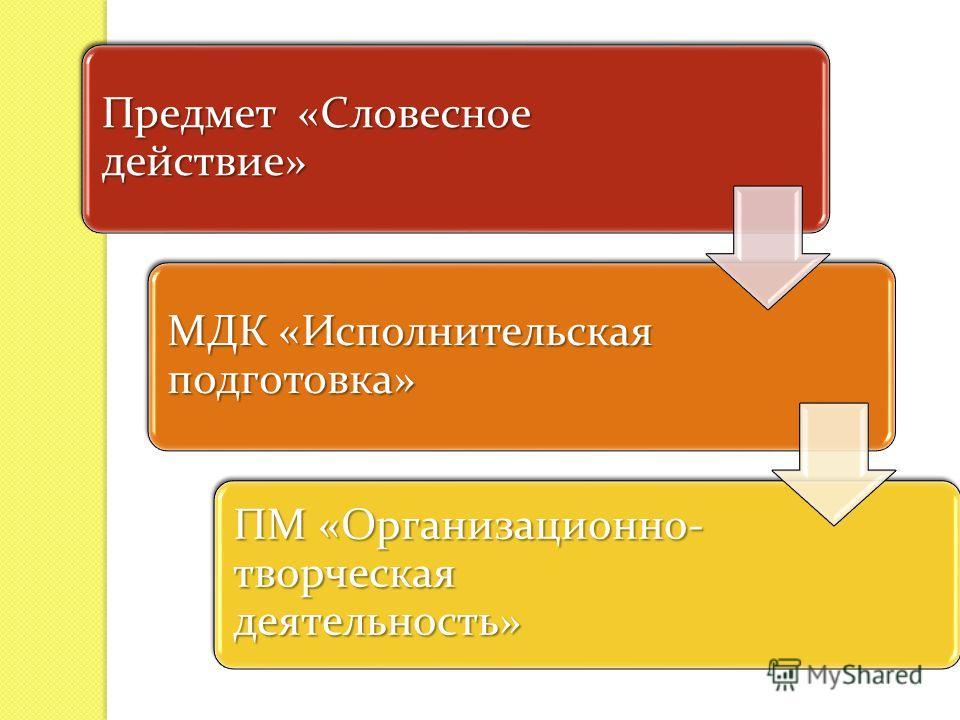 Предмет «Словесное действие» МДК «Исполнительская подготовка» ПМ «Организационно- творческая деятельность»
