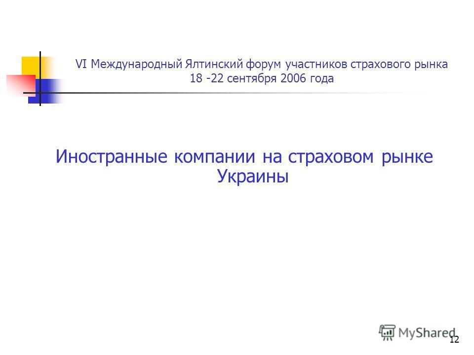 12 Иностранные компании на страховом рынке Украины VI Международный Ялтинский форум участников страхового рынка 18 -22 сентября 2006 года