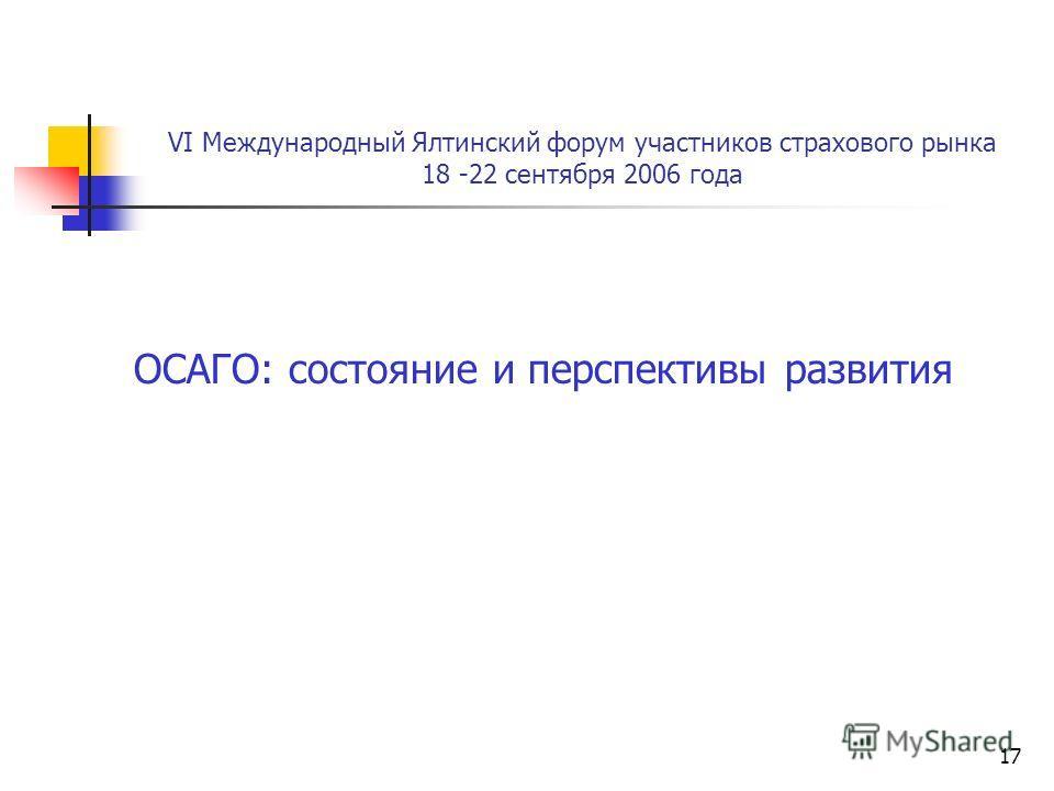 17 ОСАГО: состояние и перспективы развития VI Международный Ялтинский форум участников страхового рынка 18 -22 сентября 2006 года