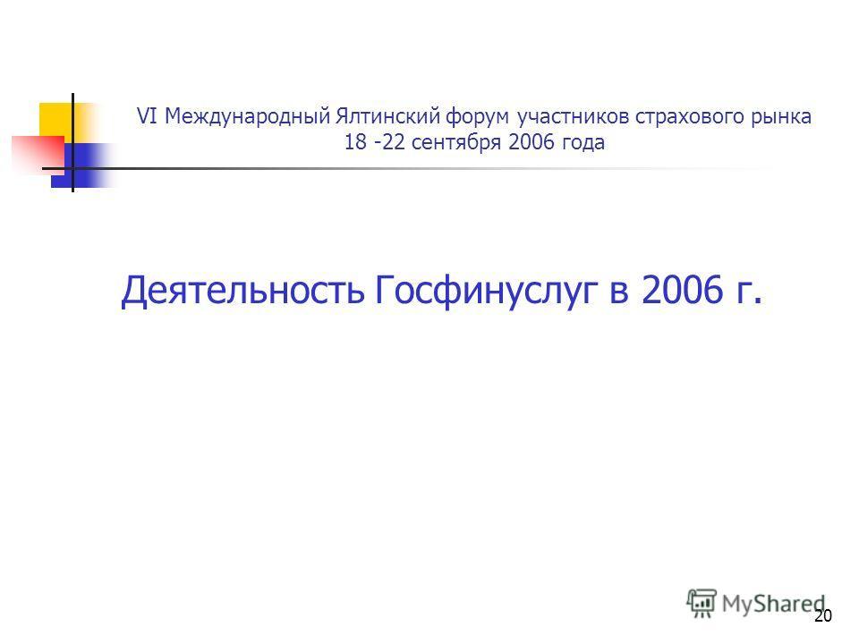 20 Деятельность Госфинуслуг в 2006 г. VI Международный Ялтинский форум участников страхового рынка 18 -22 сентября 2006 года