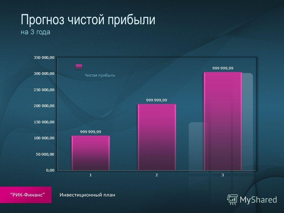 Прогноз чистой прибыли на 3 года