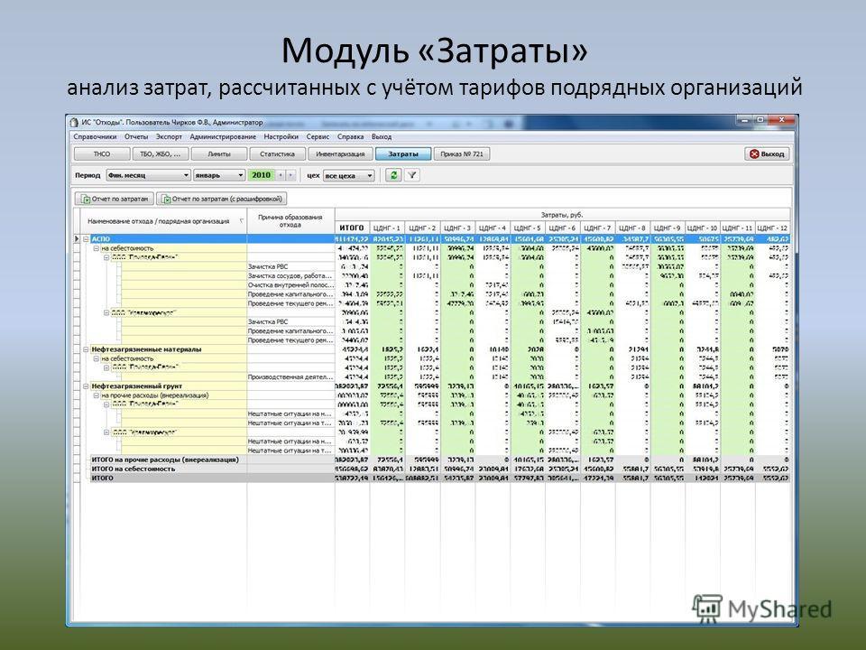 Модуль «Затраты» анализ затрат, рассчитанных с учётом тарифов подрядных организаций