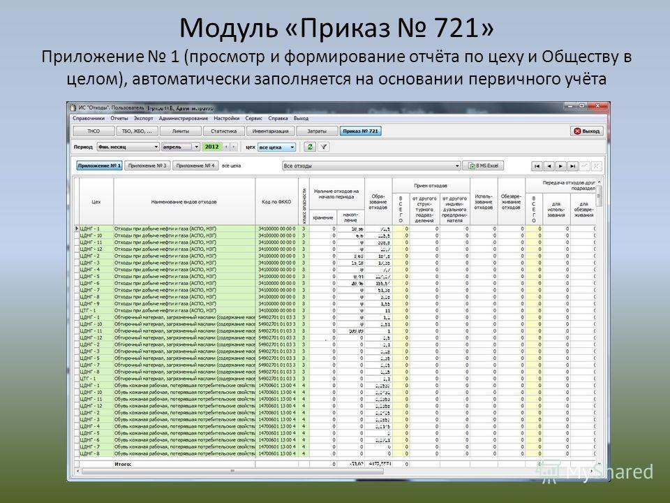 Модуль «Приказ 721» Приложение 1 (просмотр и формирование отчёта по цеху и Обществу в целом), автоматически заполняется на основании первичного учёта