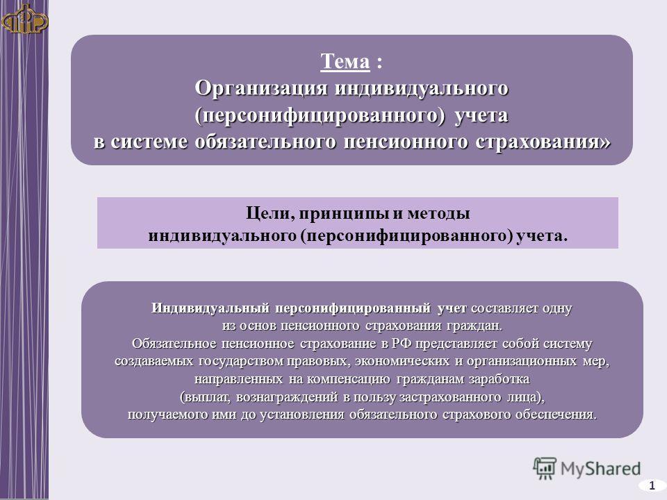 Тема : Организация индивидуального (персонифицированного) учета в системе обязательного пенсионного страхования» 1 Цели, принципы и методы индивидуального (персонифицированного) учета. Индивидуальный персонифицированный учет составляет одну из основ
