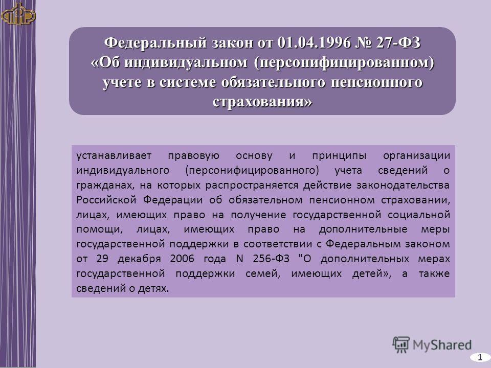 Инструкция О Порядке Ведения Индивидуального Персонифицированного Учета - фото 9