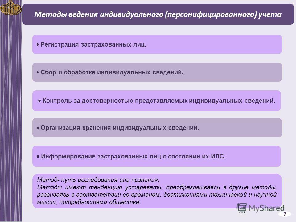 Инструкция О Порядке Ведения Индивидуального Персонифицированного Учета img-1