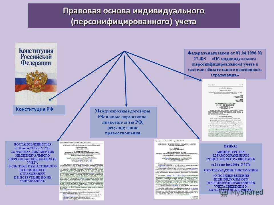 Обработка сведений индивидуального персонифицированного учета