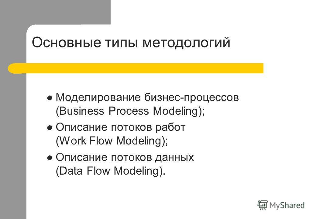 Основные типы методологий Моделирование бизнес-процессов (Business Process Modeling); Описание потоков работ (Work Flow Modeling); Описание потоков данных (Data Flow Modeling).