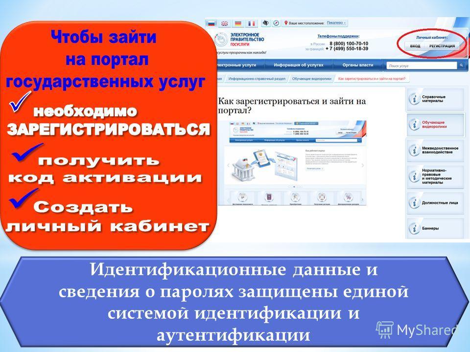 Идентификационные данные и сведения о паролях защищены единой системой идентификации и аутентификации