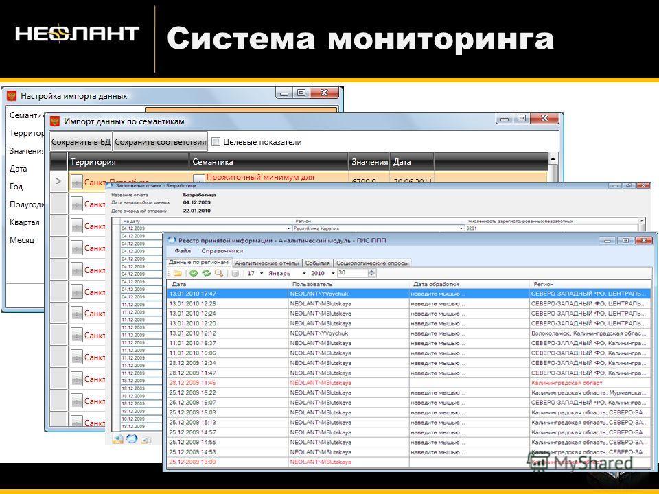 Система мониторинга