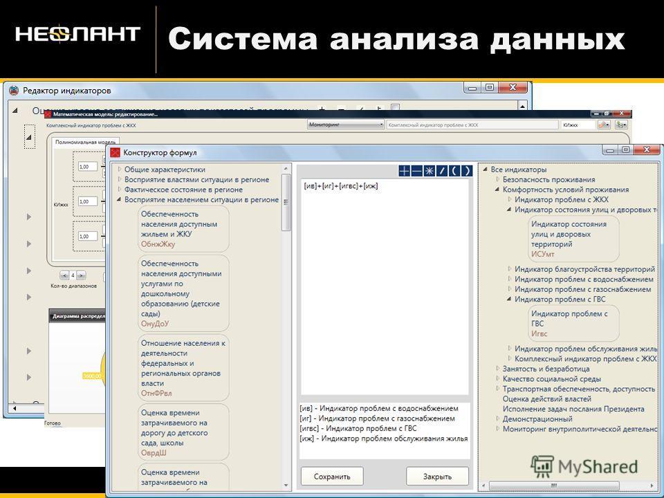 Система анализа данных