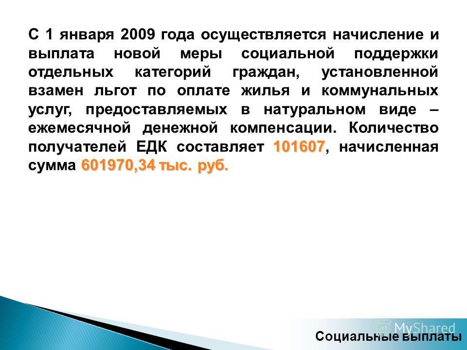 101607 601970,34 тыс. руб. С 1 января 2009 года осуществляется начисление и выплата новой меры социальной поддержки отдельных категорий граждан, установленной взамен льгот по оплате жилья и коммунальных услуг, предоставляемых в натуральном виде – еже