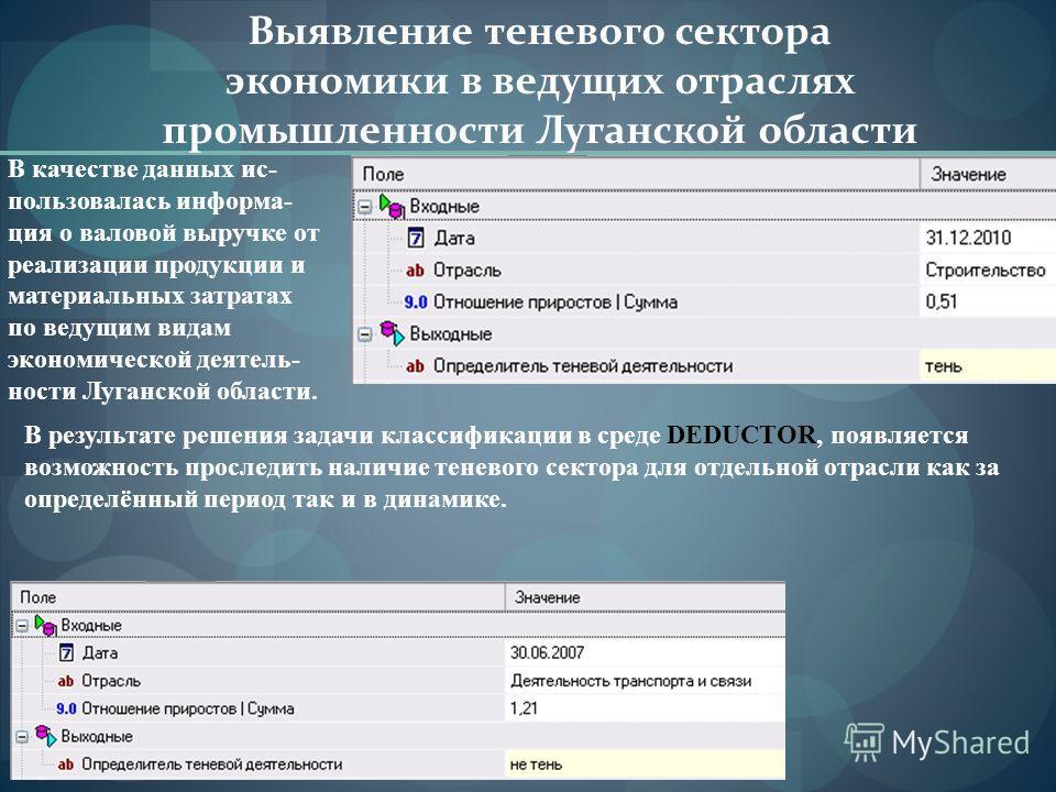 Выявление теневого сектора экономики в ведущих отраслях промышленности Луганской области В результате решения задачи классификации в среде DEDUCTOR, появляется возможность проследить наличие теневого сектора для отдельной отрасли как за определённый