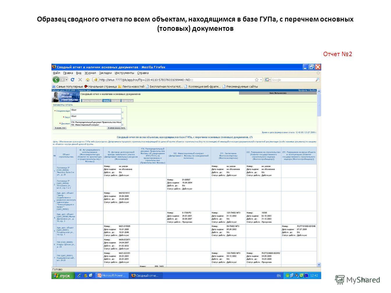 Образец сводного отчета по всем объектам, находящимся в базе ГУПа, с перечнем основных ( топовых ) документов Отчет 2 46