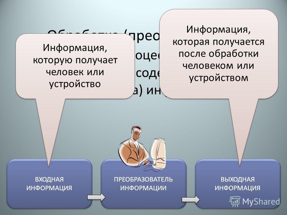 Обработка (преобразование) информации – процесс изменения вида (формы), смысла (содержания), объема (количества) информации ВХОДНАЯ ИНФОРМАЦИЯ ПРЕОБРАЗОВАТЕЛЬ ИНФОРМАЦИИ ВЫХОДНАЯ ИНФОРМАЦИЯ Информация, которую получает человек или устройство Информац