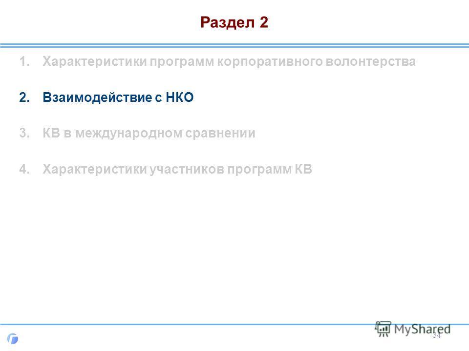 Раздел 2 1.Характеристики программ корпоративного волонтерства 2.Взаимодействие с НКО 3.КВ в международном сравнении 4.Характеристики участников программ КВ 34