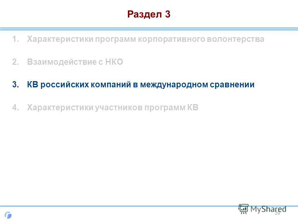 Раздел 3 1.Характеристики программ корпоративного волонтерства 2.Взаимодействие с НКО 3.КВ российских компаний в международном сравнении 4.Характеристики участников программ КВ 39