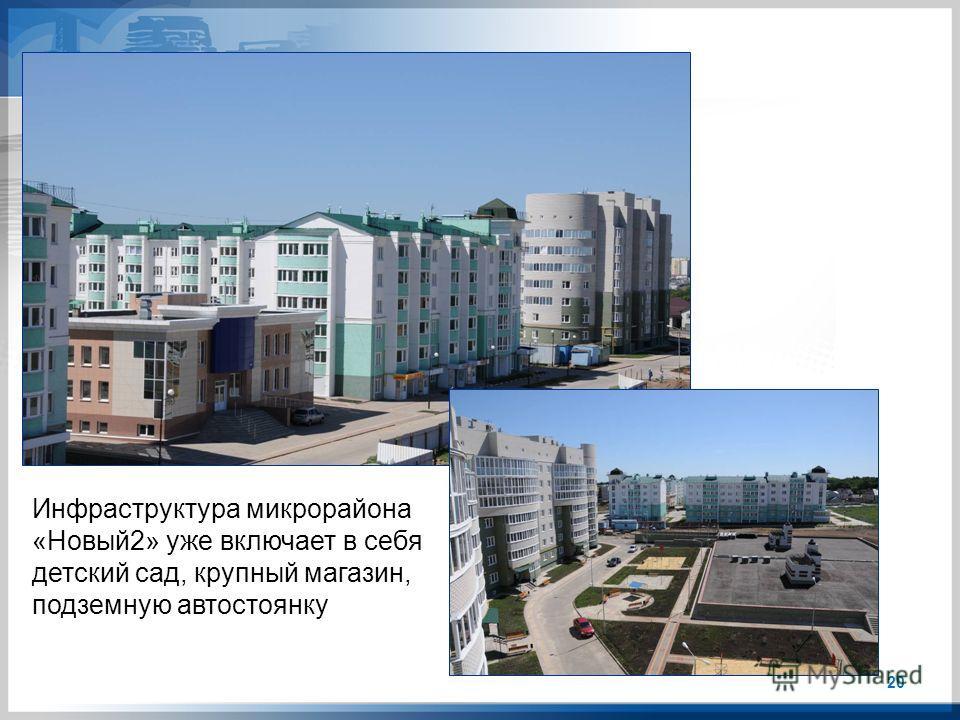 Инфраструктура микрорайона «Новый2» уже включает в себя детский сад, крупный магазин, подземную автостоянку 20